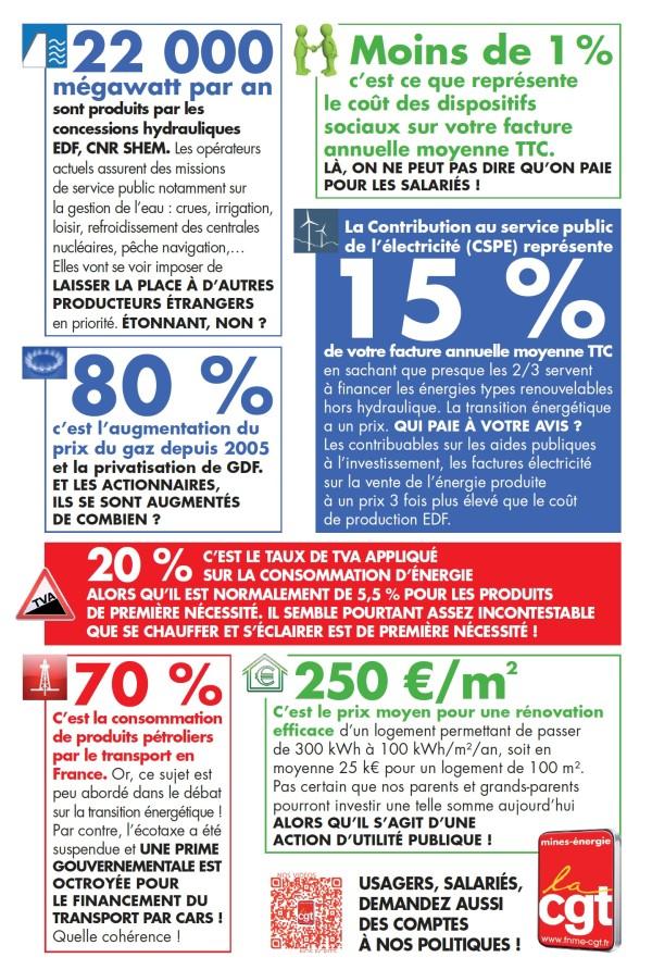 2014-11-04_transition energétique alerte aux usgers CGT energie-2
